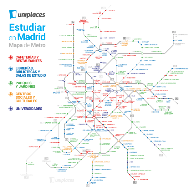 es-_uniplaces_madrid_metro_map_all-1